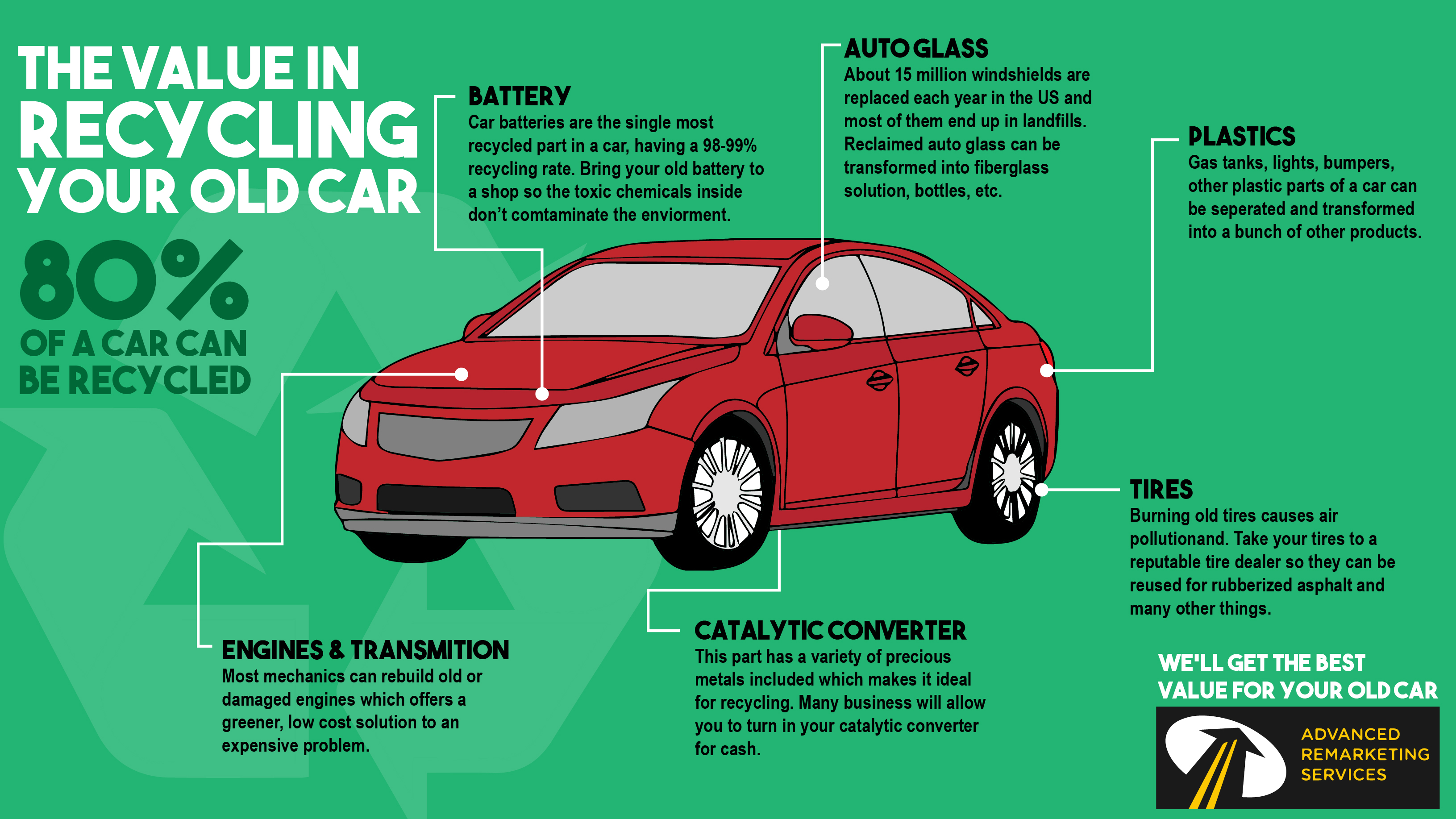 The Value in Recycling Your Old Car – JonVisMe